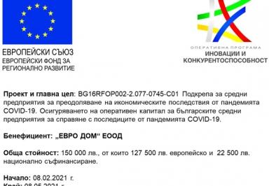 Проект: BG16RFOP002-2.077-0745-C01